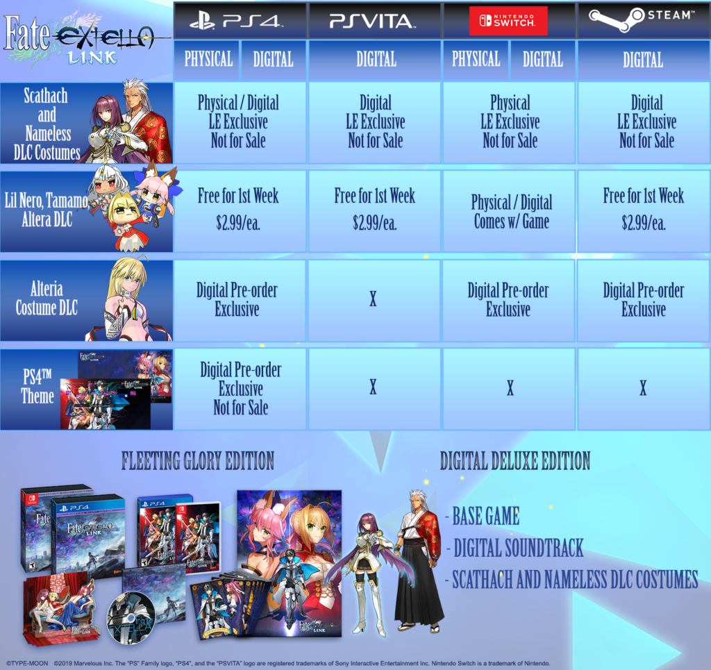 Download Contents | Fate/EXTELLA LINK – Just another